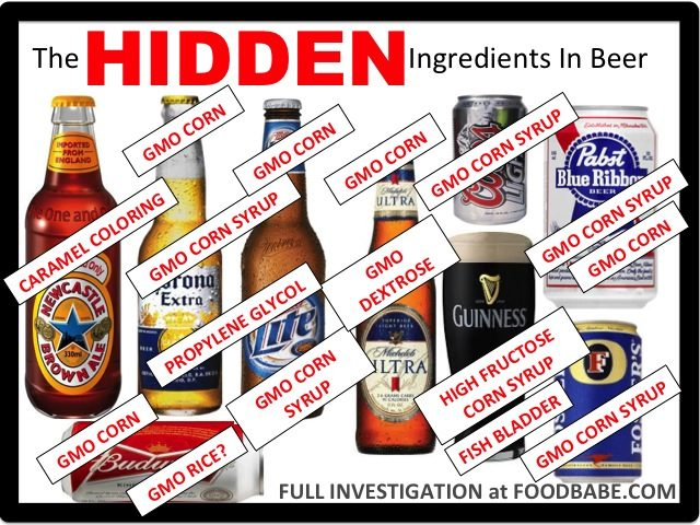 Bottom's Up: Do You Know What's in Your Beer?